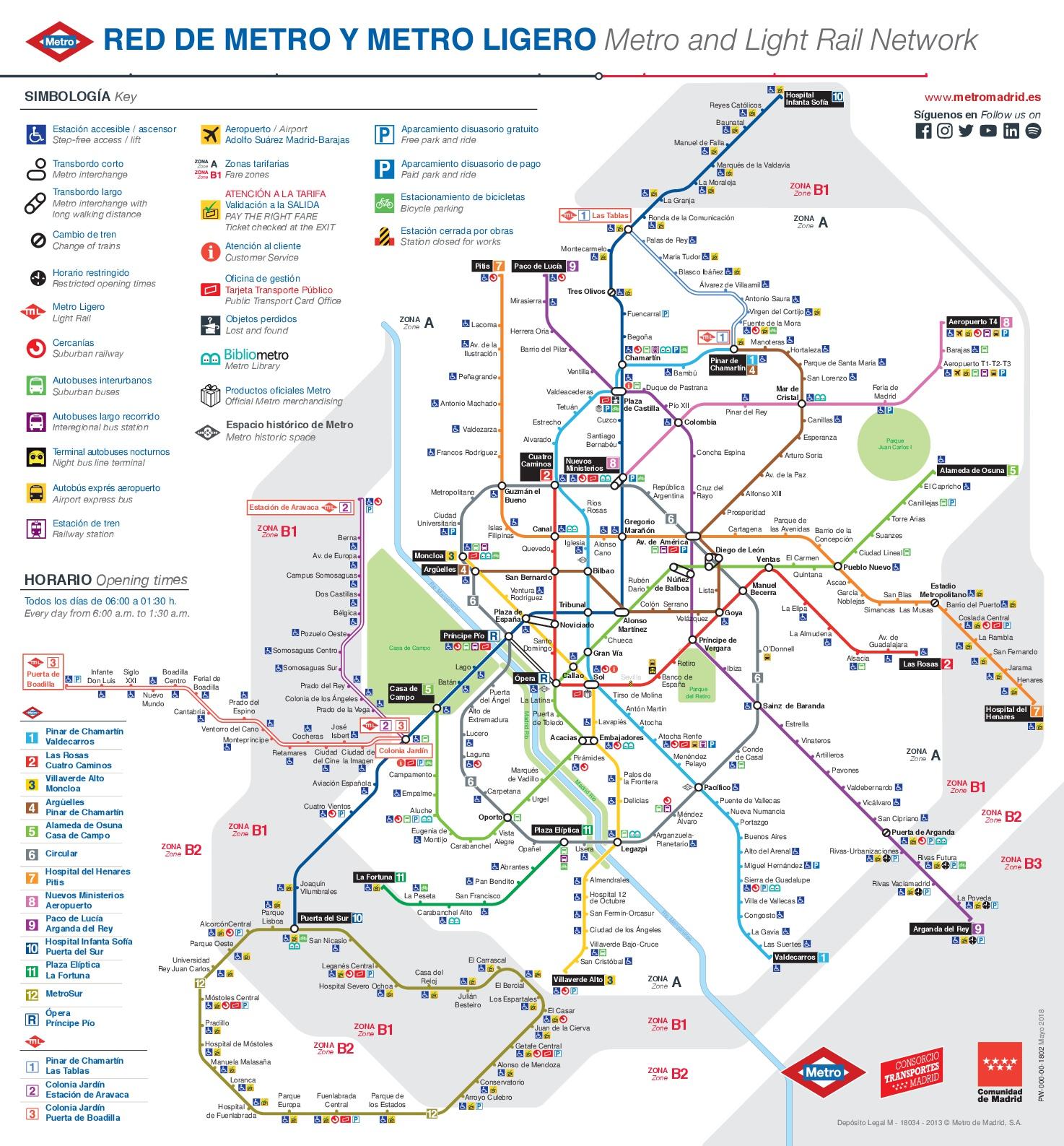 马德里地铁概况.jpg